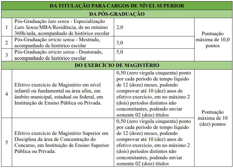 p2 3 - Processo Seletivo Prefeitura de Videira SC: Inscrições Abertas