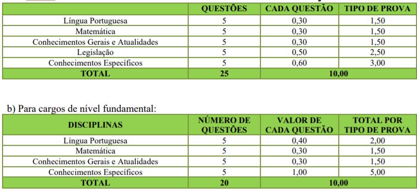 p2 - Processo Seletivo Prefeitura de Morro da Fumaça-SC: Inscrições Abertas