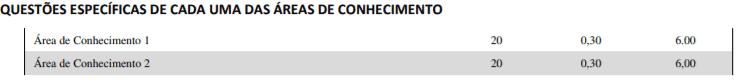 p3 1 - Processo Seletivo Prefeitura de Chapecó – SC: Inscrições Abertas