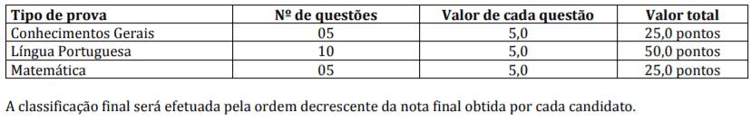 p4 - Processo Seletivo Prefeitura de Presidente Venceslau-SP: Inscrições encerradas