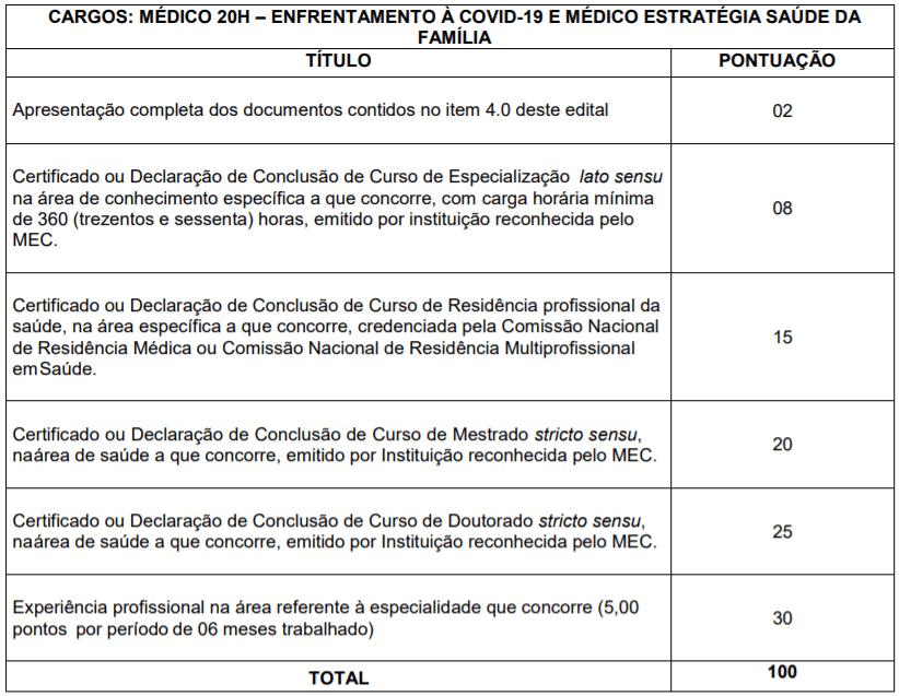 t1 3 - Processo seletivo Prefeitura de Jaboatão dos Guararapes – PE: Inscrições abertas