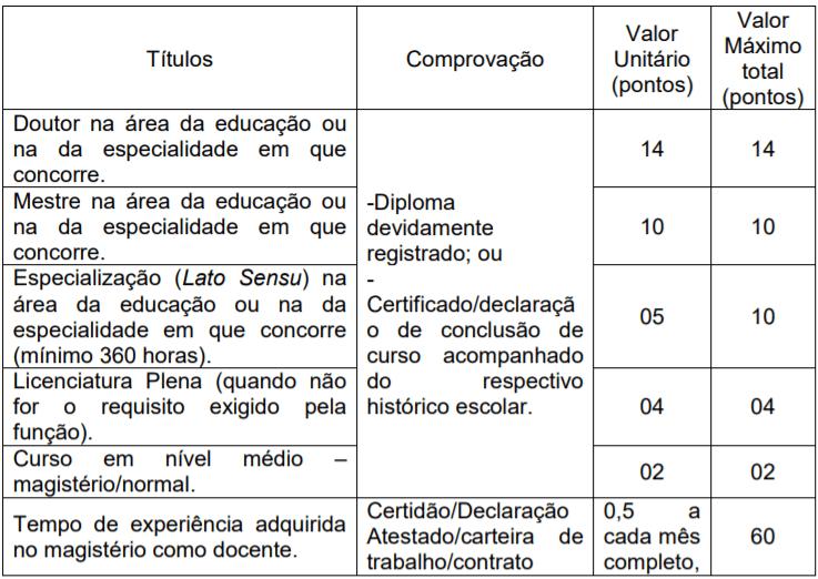t1 4 - Processo Seletivo Prefeitura de Jundiaí – SP: Inscrições abertas