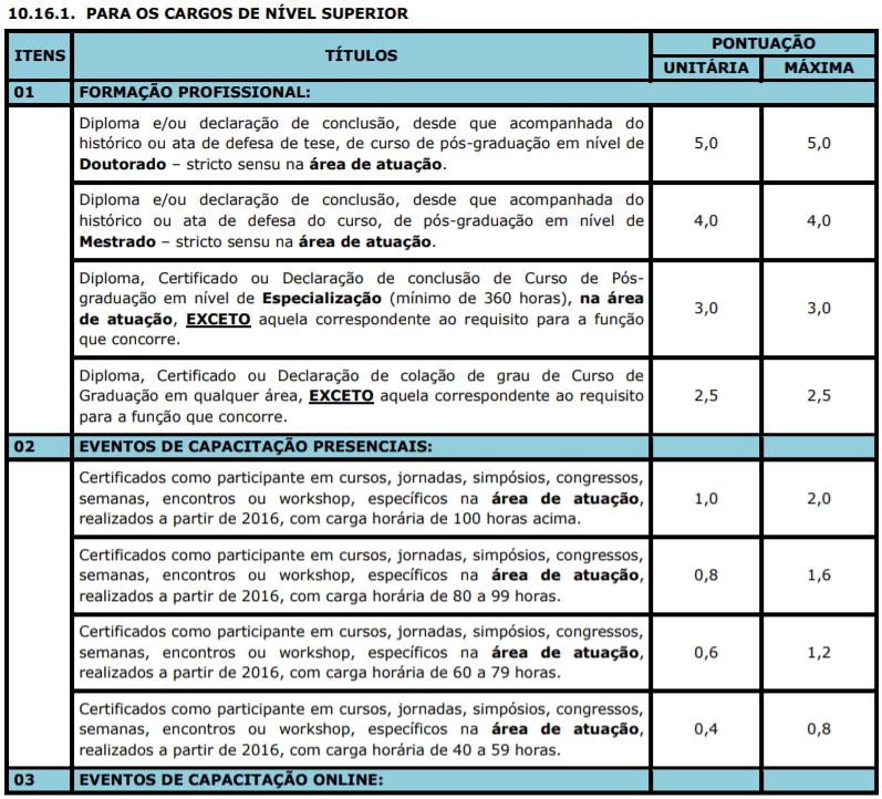 t1 5 - Concurso público Prefeitura de Costa Rica-MS: Inscrições Abertas