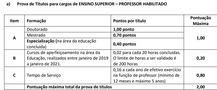 t1 7 - Processo Seletivo Prefeitura de Luiz Alves-SC: inscrições Abertas