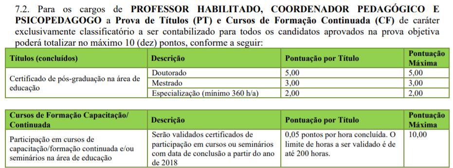 t1 - Processo Seletivo Prefeitura de Morro da Fumaça-SC: Inscrições Abertas
