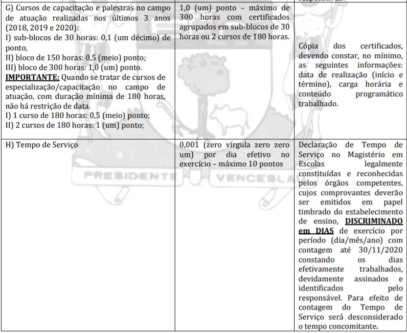 t2 2 - Processo Seletivo Prefeitura de Presidente Venceslau-SP: Inscrições encerradas
