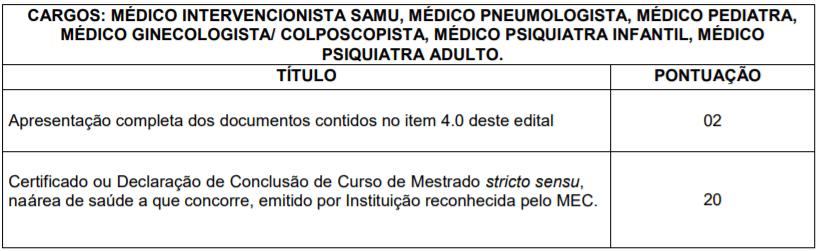 t2 3 - Processo seletivo Prefeitura de Jaboatão dos Guararapes – PE: Inscrições abertas