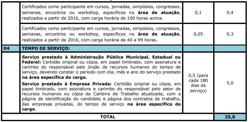 t2 5 - Concurso público Prefeitura de Costa Rica-MS: Inscrições Abertas