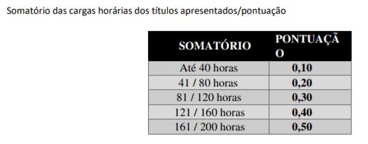t2 6 - Processo Seletivo Prefeitura de Chapecó – SC: Inscrições Abertas