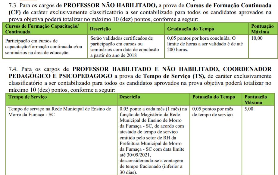 t2 - Processo Seletivo Prefeitura de Morro da Fumaça-SC: Inscrições Abertas
