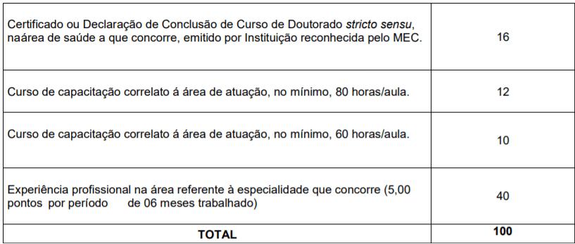 t3 2 - Processo seletivo Prefeitura de Jaboatão dos Guararapes – PE: Inscrições abertas