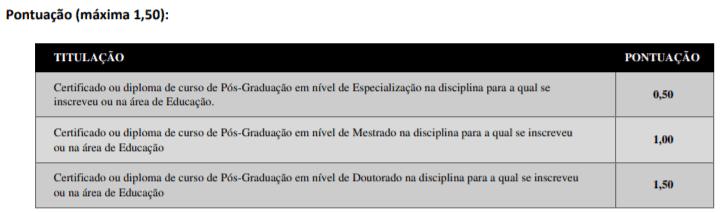 t3 4 - Processo Seletivo Prefeitura de Chapecó – SC: Inscrições Abertas